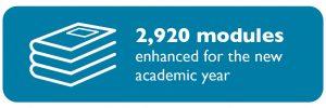 2920 modules enhanced infographic